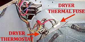 Dryer Not Heating  Check Dryer Thermal Fuse On Back