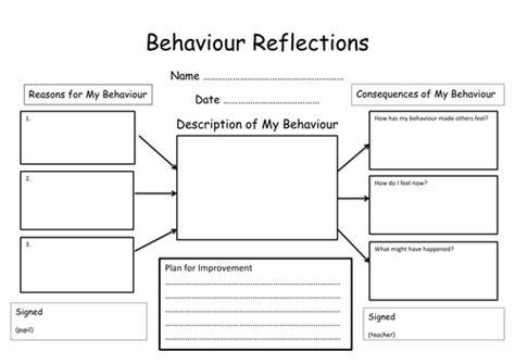 behaviour monitoring form  evaluation  swite