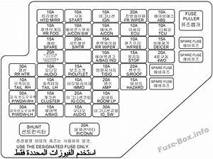Fuse Box Diagram  U0026gt  Hyundai Tucson  Jm  2004