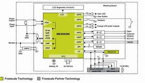 Prepaid Electricity Meter Reference Design