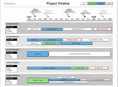 How do I create a Project Roadmap? – Business Documents UK