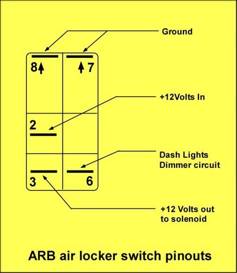 wiring diagram for arb rocker switch wiring help arb compressor w 3 wire rocker switch
