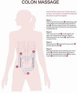 Colon Massage Diagram On Pinterest