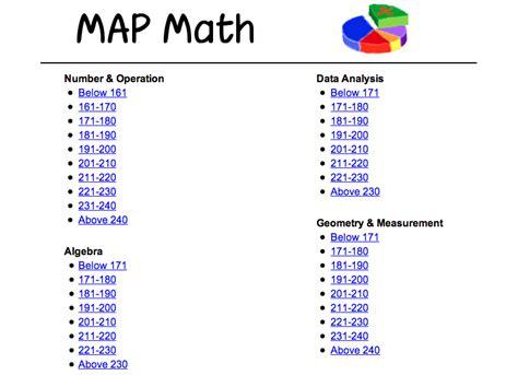 2nd Grade Math Maps Test Scores
