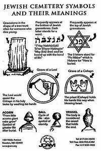 Image Gallery jewish symbols and meanings