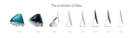 imac design evolution freepress