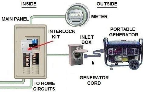 generator transfer switch wiring diagram interlock snap kenwood kdc 252u wiring diagram