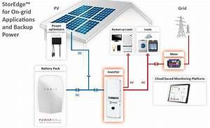 Home Battery Diagram