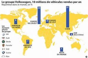 Cours Action Volkswagen : l affaire volkswagen prend une dimension mondiale la croix ~ Dallasstarsshop.com Idées de Décoration