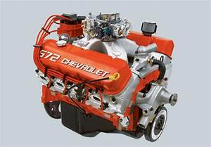 Zz572  620 Manual Connect  U0026 Cruise Crate Powertrain System