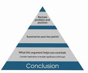 Writing the conclusion - Research & Learning Online