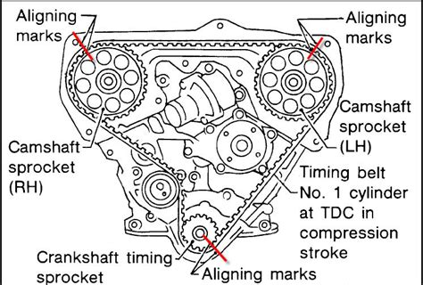 i need to remove the harmonic balancer on my 1992 nissan maxima but it doesn t any holes to