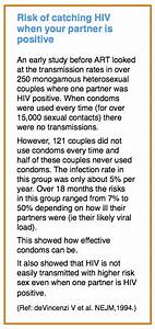 Hiv Status Of You And Your Partners