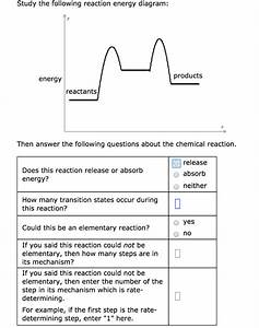 Solved  Study The Following Reaction Energy Diagram  Produ