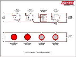 similiar basic fire alarm system diagram keywords water chiller system diagram on fire alarm flow switch wiring diagram
