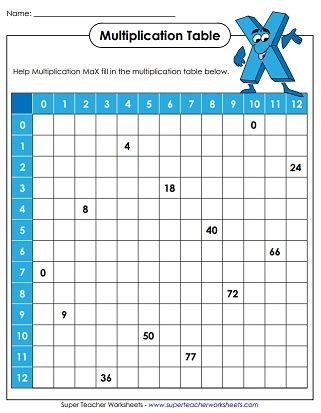 printable multiplication tables charts