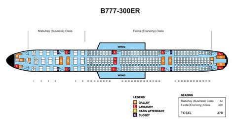 plan siege boeing 777 300er philippine airlines boeing 777 300er aircraft seating