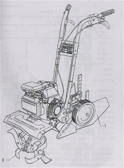 Воздушный змей генератор энергии .