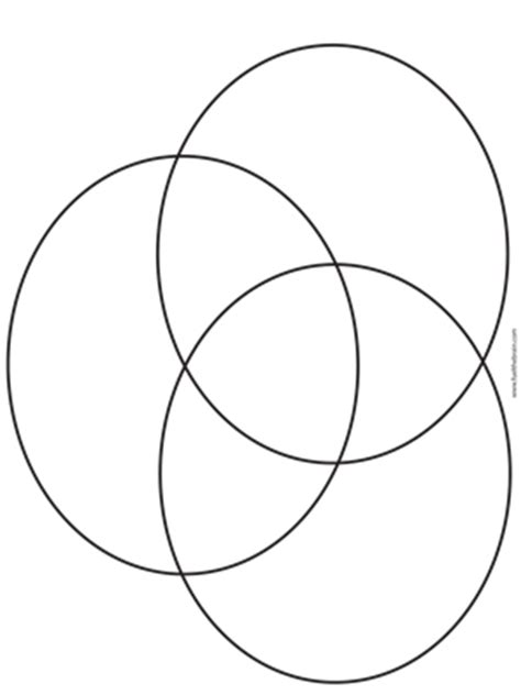 triple venn diagram template fuel  brain