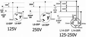 220 Volt Twist Lock Wiring Diagram