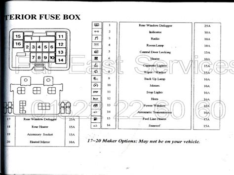 Mitsubishi Montero Fuse Box Diagram Wiring Forums