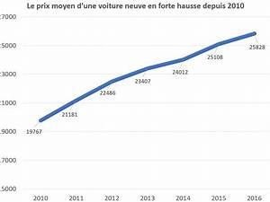 Prix D Une Maserati : comment le prix moyen d 39 une voiture neuve a explos depuis 2010 ~ Medecine-chirurgie-esthetiques.com Avis de Voitures