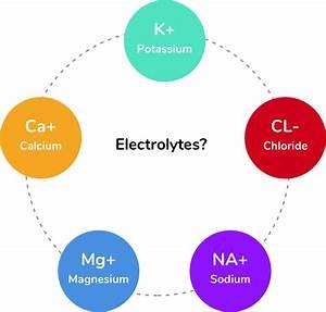 Kiss My Keto U2019s Keto Replenish  Electrolytes Powder With Natural Mixed