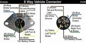 Solved  I Need An F150 Trailer Towing Wiring Diagram