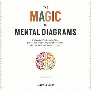 The Magic Of Mental Diagrams   Expand Your Memory  Enhance