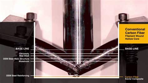 drop testing carbon fiber steel aluminum comparison youtube