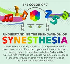 Understanding The Phenomenon Of Synesthesia  U2666joining