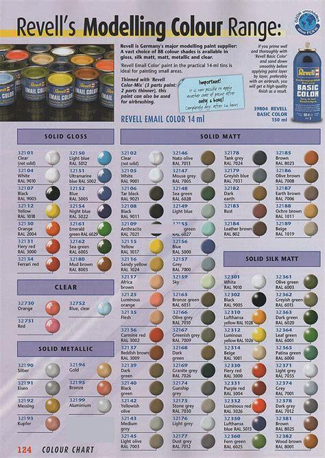 revell enamel paint colours home painting