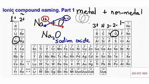 Ionic Compounds Part 1 Predicted Oxidation Numbers
