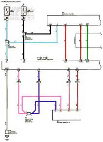 similiar mitsubishi galant radio wiring diagram keywords radio wiring diagram 2000 mitsubishi eclipse stereo wiring harness