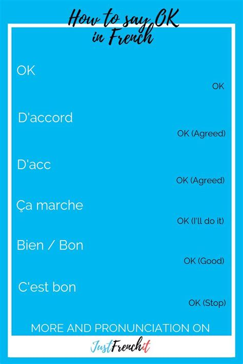 10 ways to say OK in French - Just French It | Learn ...