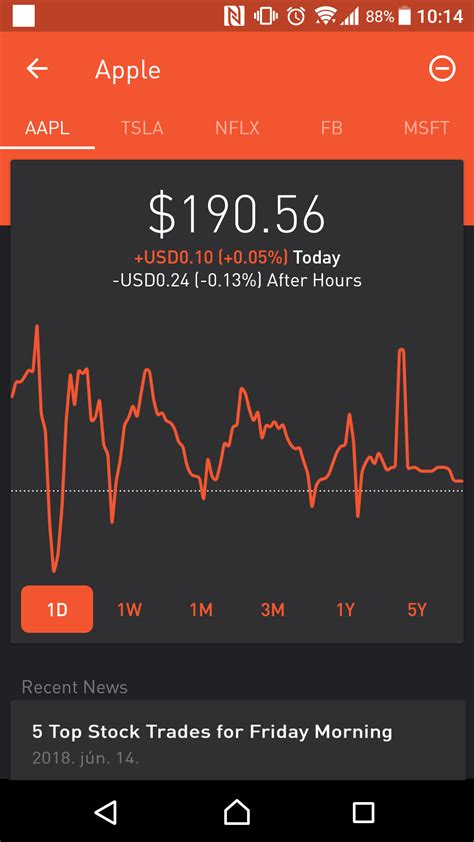 broker to broker trade robinhood review 2019 pros and cons