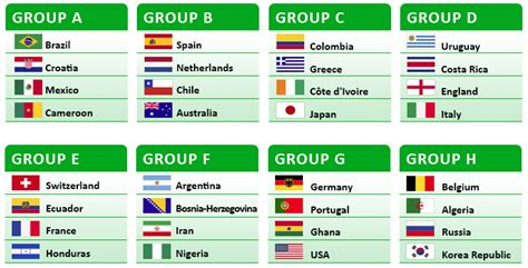 usa world cup qualifying table world cup preview groups g f thai pbs english news