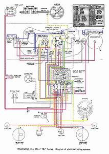 Mg Ta  U0026 Tb Wiring Diagrams In Colour