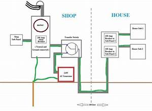 Correctly Grounding A House With Back