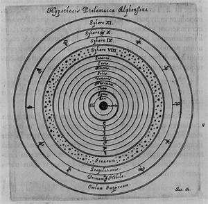 Starry Messenger: Copernicus, Ptolemy, and Cosmology