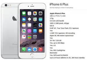 iphone 6 plus specs now iphone 6 plus in dubai is available on