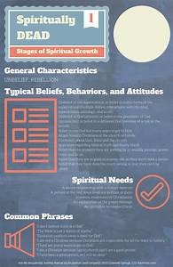 Five Stages Of Spiritual Growth      Infographics
