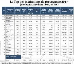 Classement Assurance Auto : classement ip gps 2017 des paritaires chahut s ~ Medecine-chirurgie-esthetiques.com Avis de Voitures