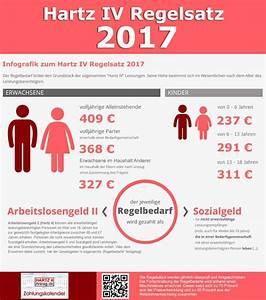 Arbeitslosengeld Berechnen : der regelsatz 2017 470 millionen mehr geld f r hartz 4 empf nger ~ Themetempest.com Abrechnung