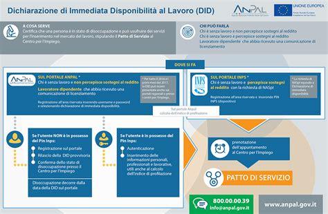 Ufficio Per L Impiego Reggio Emilia - iscrizioni al centro dell impiego da dicembre 2017