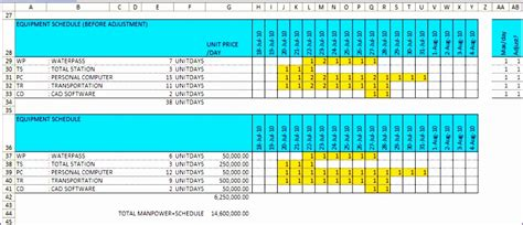 excel manpower planning template exceltemplates