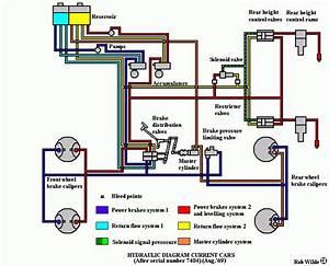 1965 Rolls Royce Wiring Diagrams Diagram Schematic -  MELANIE.ALLAG.EMMANUEL.DE.WARESQUIEL.41413.ENOTECAOMBREROSSE.IT   1965 Rolls Royce Wiring Diagrams Diagram Schematic      Wiring Diagram Resource melanie allag emmanuel de waresquiel 41413