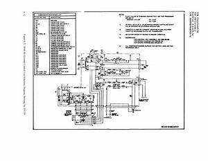Figure 4 60 Hz Governor Control Unit Schematic