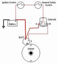 Terminal Starter Relay Wiring Diagram John Deere on john deere wiper motor wiring diagram, john deere l120 wiring harness diagram, john deere headlight switch wiring diagram, john deere rectifier wiring diagram, john deere regulator wiring diagram, john deere stx38 carburetor diagram, john deere sabre mower wiring diagram, john deere battery wiring diagram, john deere transmission diagram, john deere generator wiring diagram, john deere stx38 wiring diagram, john deere 170 parts diagram, john deere seat switch wiring diagram,