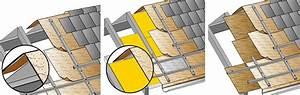 Isolant Mince Sous Toiture : isolation mince toiture par l interieur 3 poses ~ Edinachiropracticcenter.com Idées de Décoration
